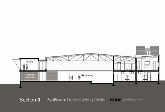 12. KUBE_Fynbloem_Section