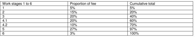 Microsoft Word - Scope & Fees.doc